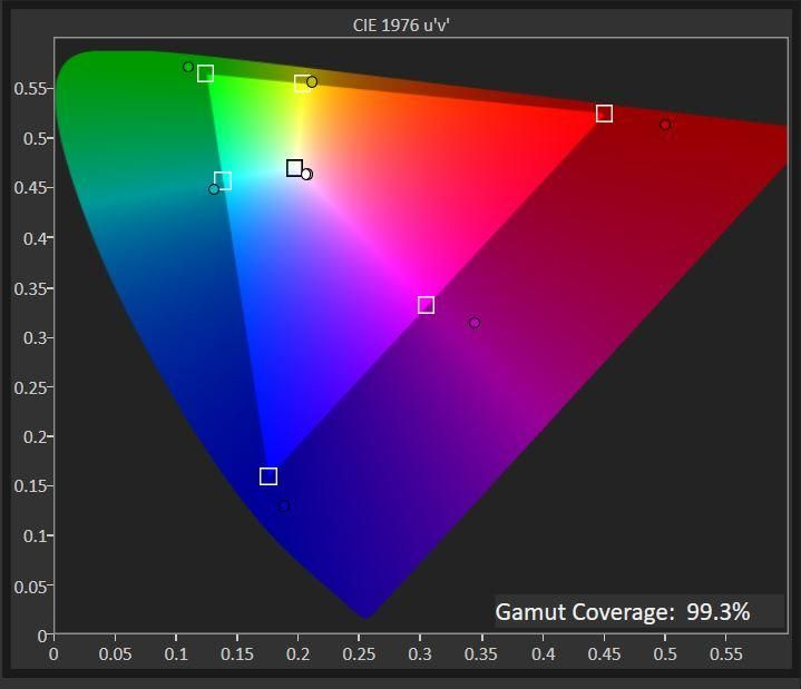 Анализ цветового диапазона