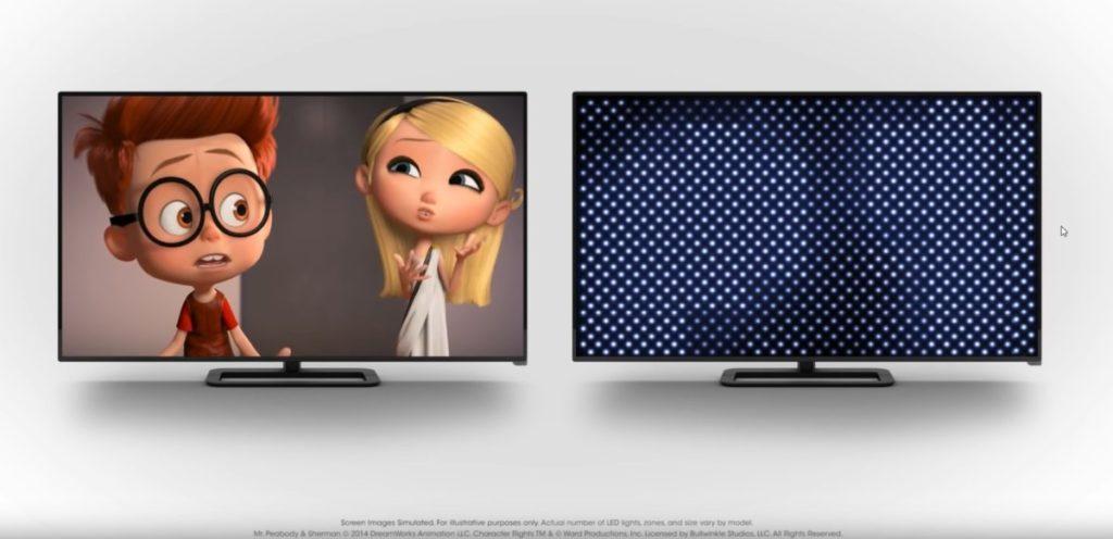 Как выбрать лучший телевизор в 2021 году