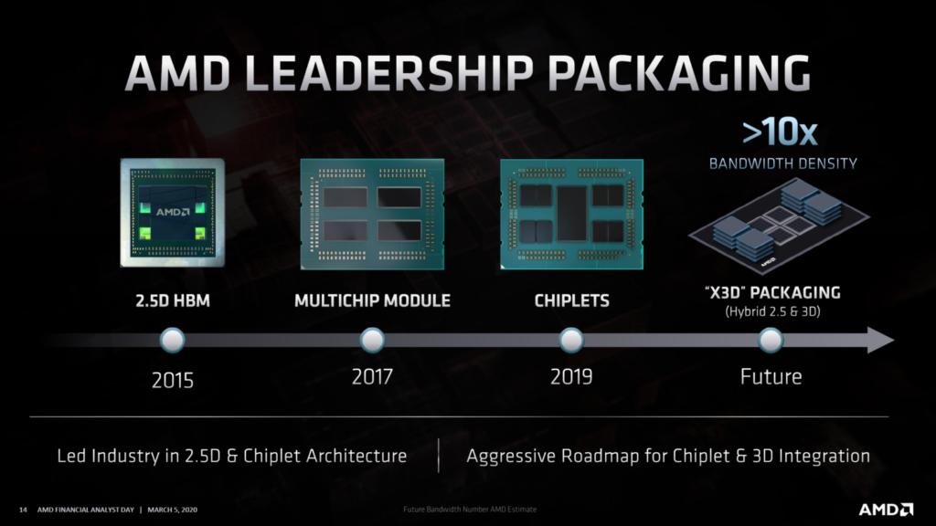 Процессоры EPYC Milan на архитектуре AMD Zen 3 на 20% превосходят EPYC Rome