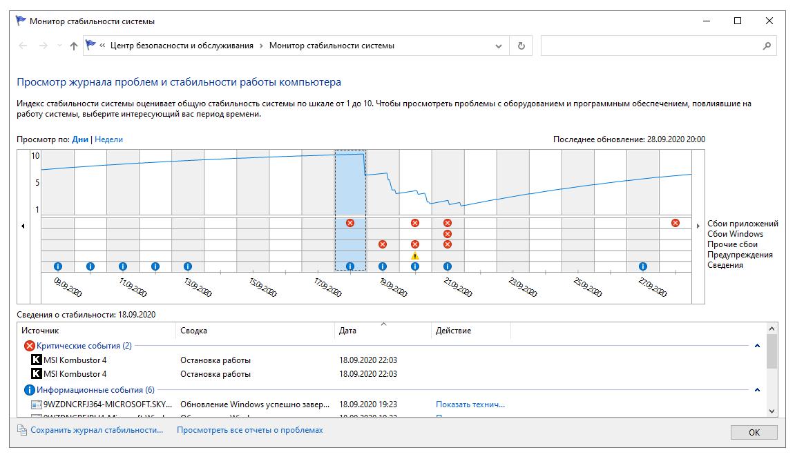 монитор стабильности Windows