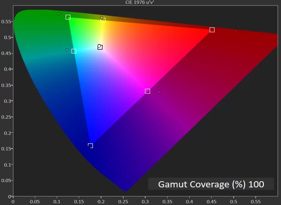 Цветовой диапазон