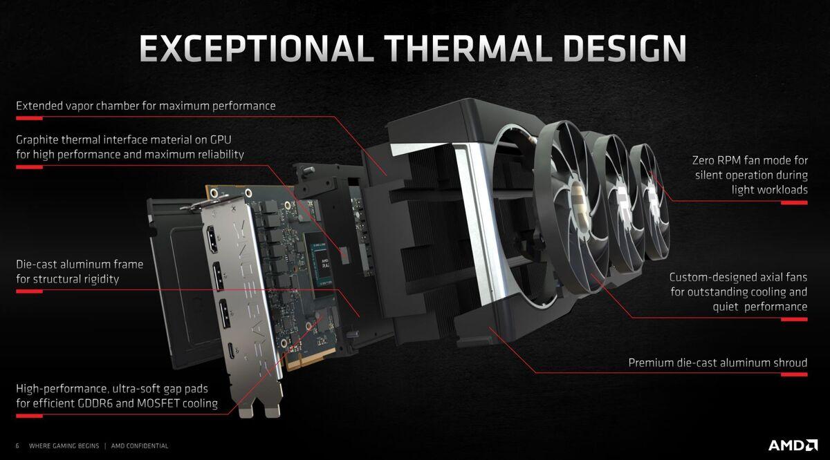 Система охлаждения новых Radeon