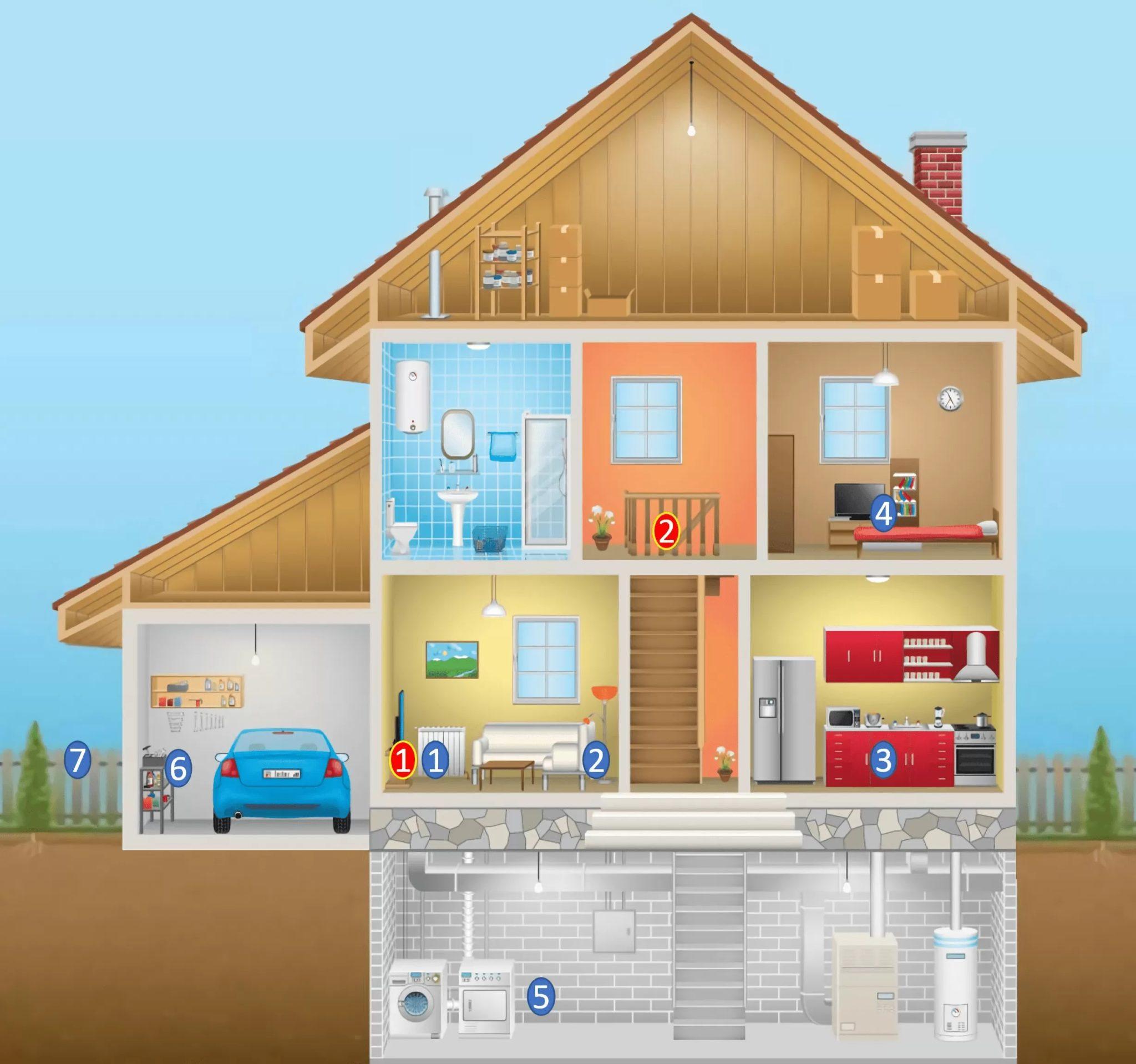 Найдите роутеру место в доме