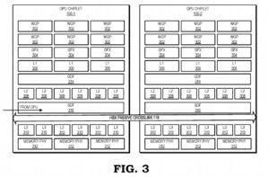 AMD запатентовала непохожий на конкурентов дизайн графического процессора