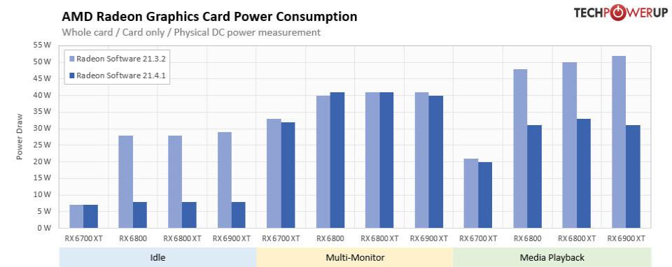 График энергопотребления
