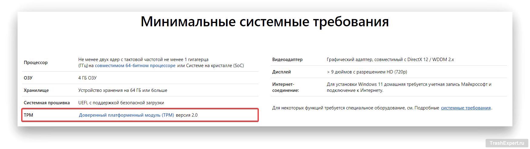 Системные требования Windows 11