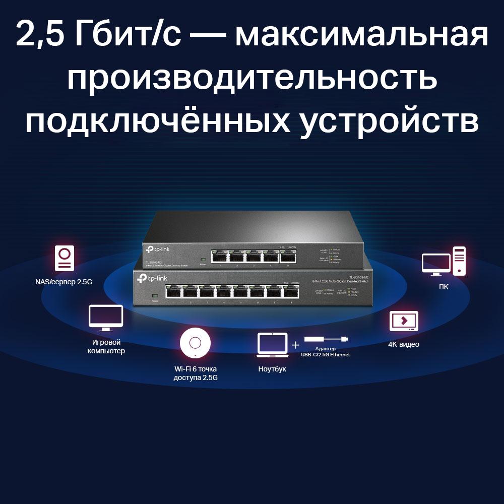TP-Link TL-SG105-M2 функции