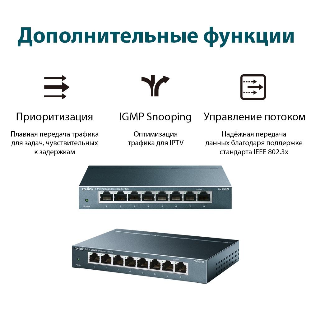 TP-Link TL-SG108 функции