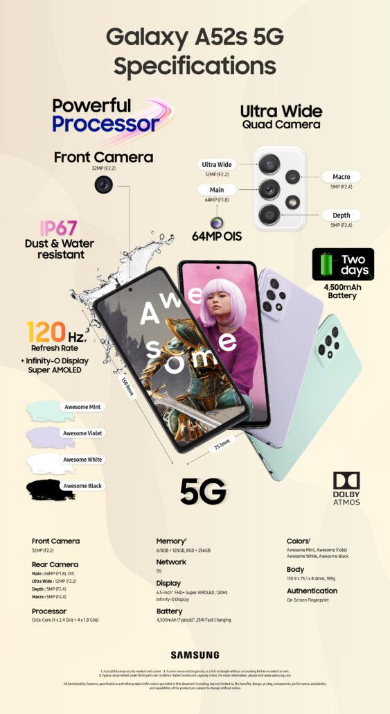 Спецификации Galaxy A52s
