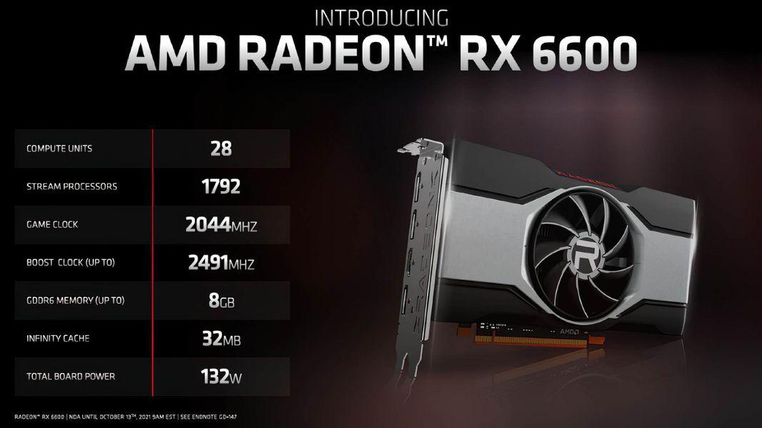 Спецификации Radeon RX 6600 8 GB